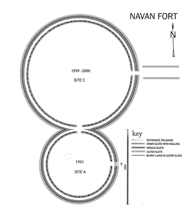Navan Fort in the Iron Age - Site A & C Figure of Eight structure
